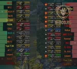 Очки прочности танков в инфо-панелях команд