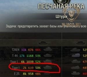 Статистика XVM на загрузочном экране
